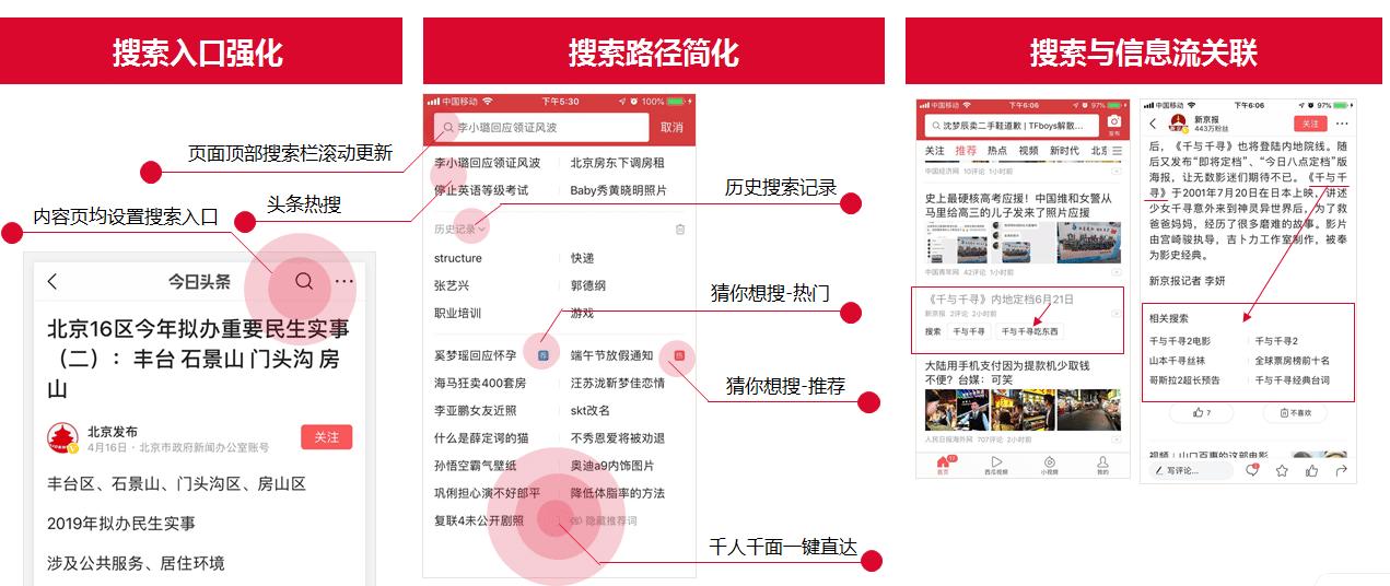 今日头条搜索广告有什么优势?投放流程是怎样的?,广西红客