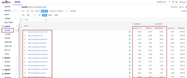 做好网站流量数据分析