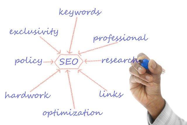 视频广告-自己怎么优化网站关键词?为什么不建议自己优,优量传媒